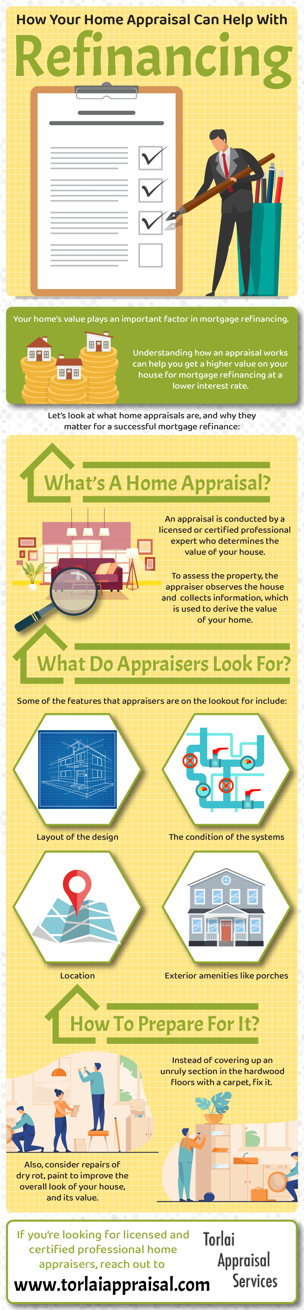 how home appraisal can help with refinancing